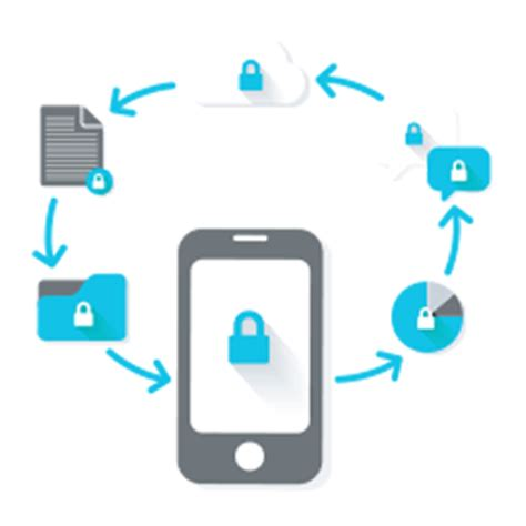 mdm mobili image gallery mobile device management