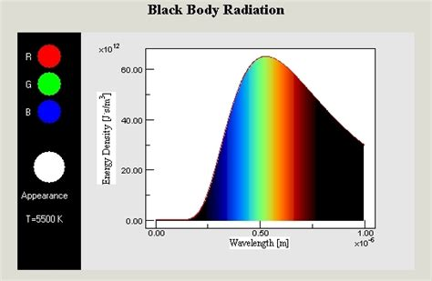 kelvin light temperature meter bluugnome com light meters vs the human eye