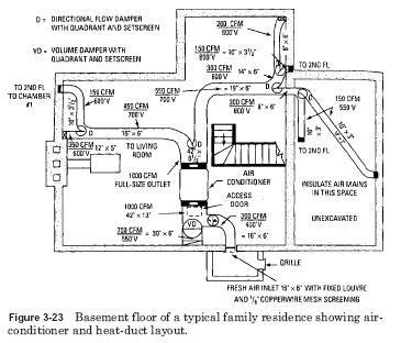 hvac air duct calculations hvac troubleshooting