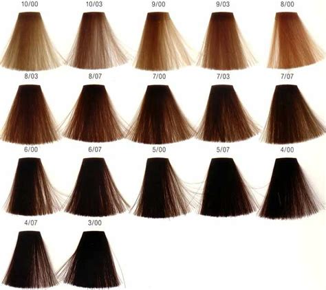 %name Scruples Hair Color   Colour Lab   kellygouldinghair