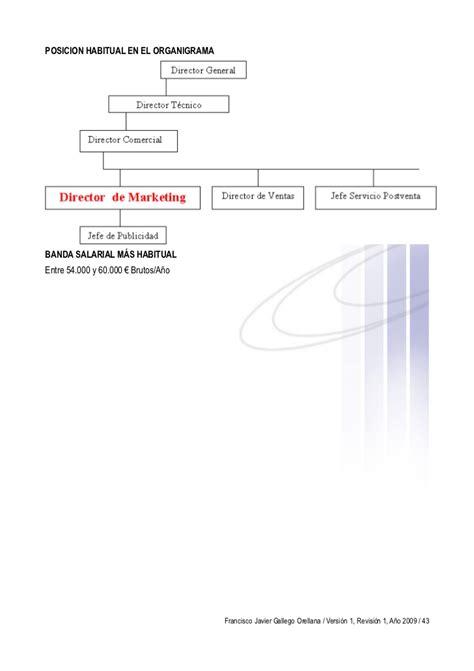 Plantilla De Curriculum Vitae En Republica Dominicana Modelo De Curriculum Vitae Rubricado Modelo De Curriculum Vitae