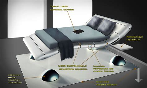 Future Beds by Beds Become The Hub Of The Home The Sleep Council