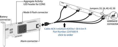 Storage Devices storage how exactly does a sas sff 8087 breakout cable