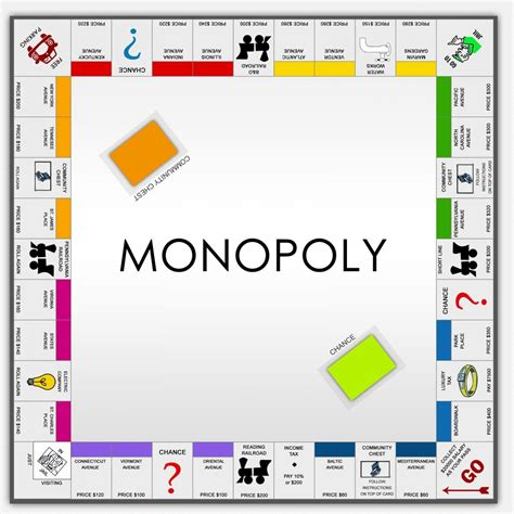 monopoly rules buying houses mcdonalds monopoly rules 2015