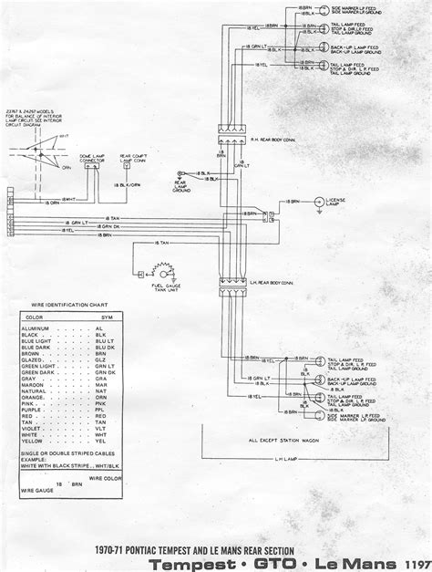 mitsubishi triton wiring diagram 4m machine method