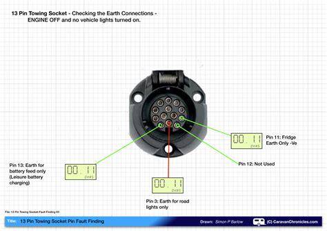 thetford fridge wiring diagram wiring diagram
