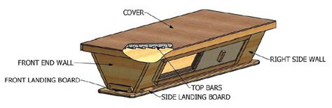 plans for a top bar beehive free diagram and plans for a top bar hive mistress beek