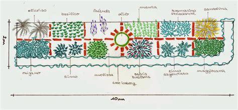giardino erbe aromatiche ultimissime dall orto giardino delle erbe aromatiche