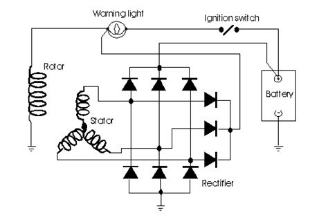 alternator output diode alternator current and voltage 12 v testing pico technology