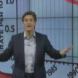 today i rise how to overcome the gut wrenching of your breakup or divorce reclaim your books dr oz 1 5 2012 today oz talks about bacteria and stomach