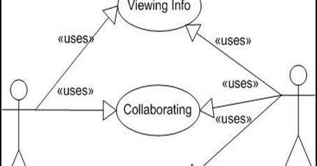langkah membuat qfd ict notes membuat use case dan use case description 2