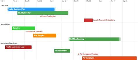 amazing  timeline software visio