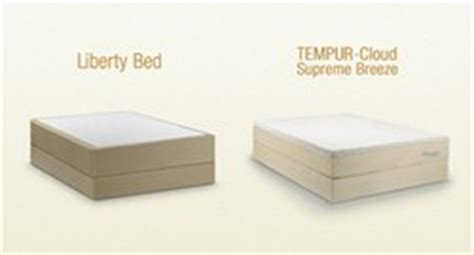 Difference Between Tempurpedic And Memory Foam Mattresses by Top Memory Foam Mattresses From Amerisleep And Tempurpedic Compared In What S The Best