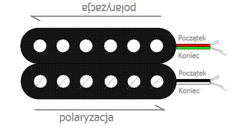 suhr wiring diagram musicman wiring diagram elsavadorla