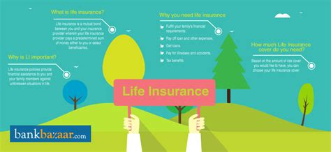 house life insurance life insurance best life insurance plans in india 25 feb 2018