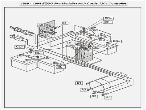 1995 ez go medalist wiring diagram wiring diagram