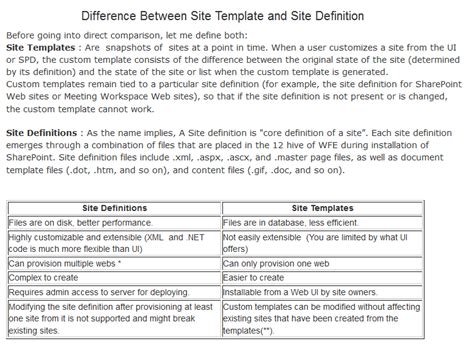 difference between site template and site definition