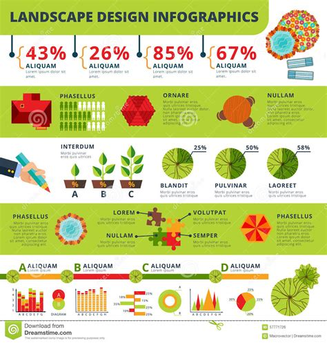 Trellis Plans Free landscape and gardens design infographics report stock