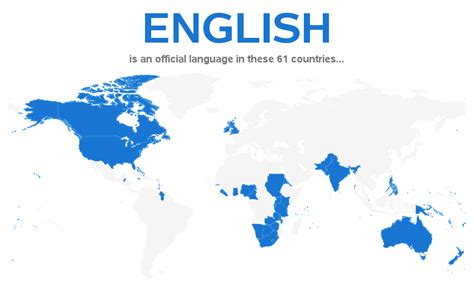 which other countries speak where are different languages spoken sas post