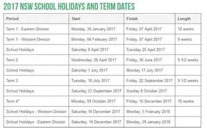 Calendar 2018 Nsw School Holidays One Thing At A Time Become A Schooltermpreneur
