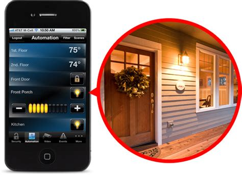 smart home automation ontario securevu technologies