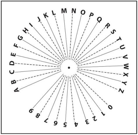 printable alphabet pendulum chart dowsing alphabet chart psychic all about enlightenment