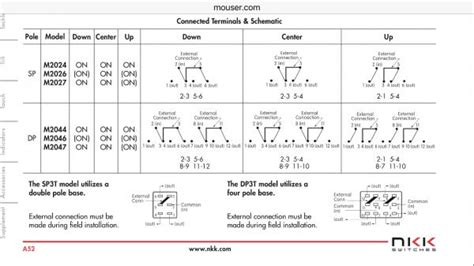 dp3t switch schematic 3pst switch schematic elsavadorla