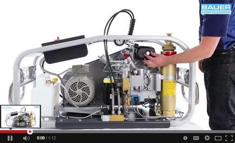 Compressor Bauer bauer compressors