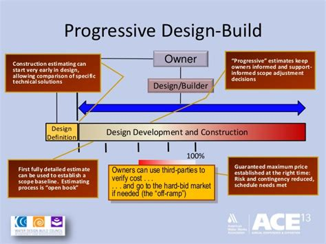 design and build procurement process uk design build procurement approaches