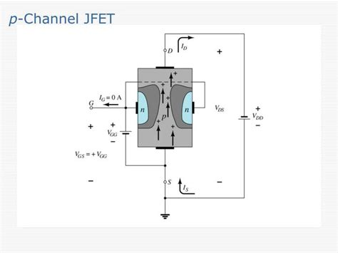 p channel jfet voltage controlled resistor ppt chapter 4 jfet powerpoint presentation id 5152413