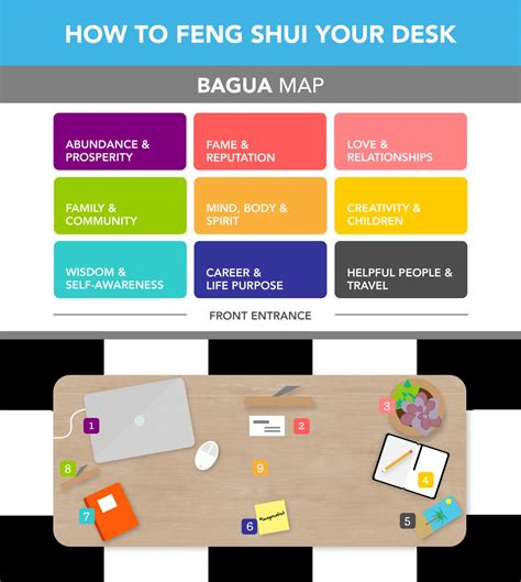 Feng Shui Tips For Office Desk Feng Shui The Ultimate Guide To Designing Your Desk For