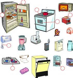Kitchen Furniture Names a cozinha italian vocabulary guide the kitchen