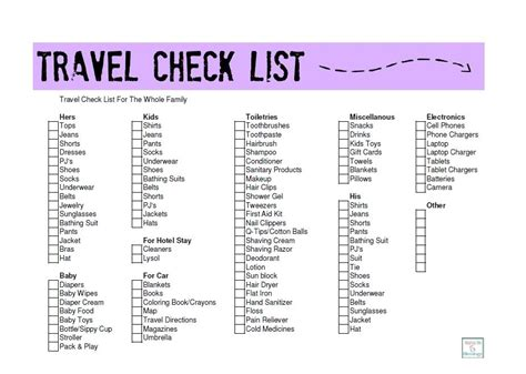 vacation checklist a family travel check list http mamato5blessings