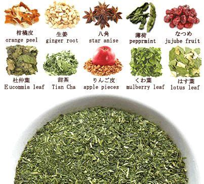 Japanese Detox Diet by Konacha Green Tea Weight Loss Plus Japanese Herbal Detox