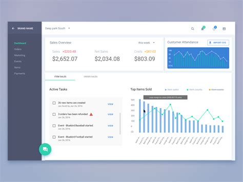 dashboard layout js data visualization design front end resources ux