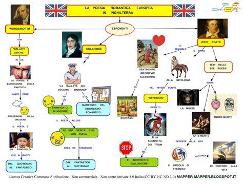 tema svolto sull illuminismo sezione mappe concettuali di storia da scaricare