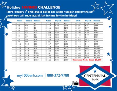 challenge bank savings account centennial bank