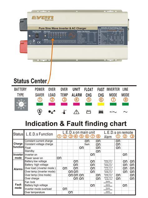 filmconvert workflow miit us asp net workflow designer filmconvert workflow