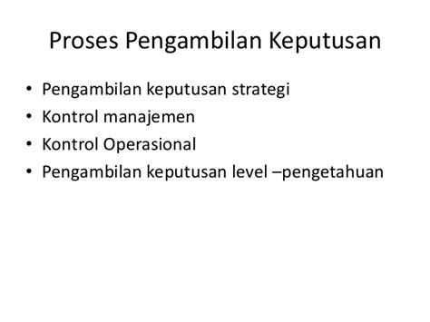 strategi layout manajemen operasi sistem informasi organisasi manajemen dan