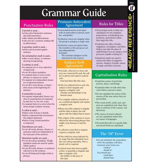 simplified basic spanish grammar rules homeschool language arts l grammar guide ready reference learning cards grade 2 5 carson dellosa publishing