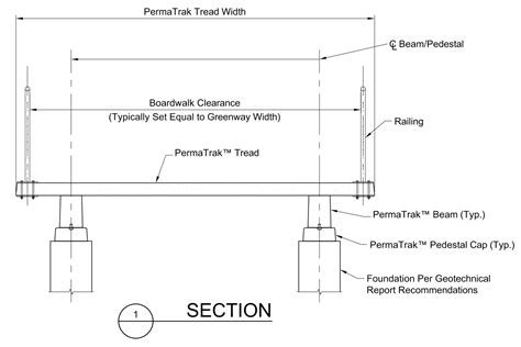 design engineering detail boardwalk construction estimates how much does a