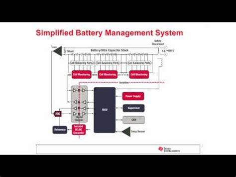 Tesla Battery Management System Tesla Roadster Bms Battery Management System Doovi