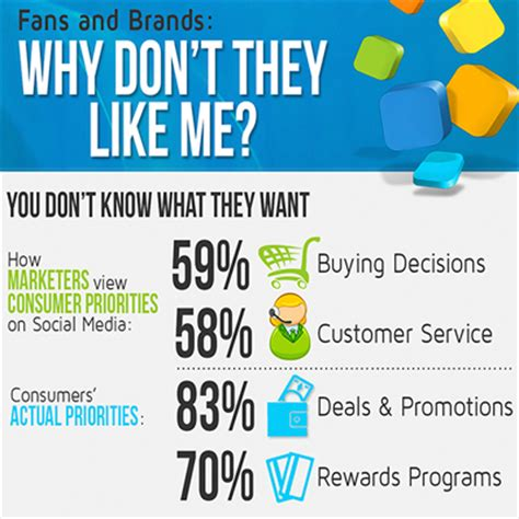 They Like Methey Really Like Me by Why Don T They Like Me On Infographic