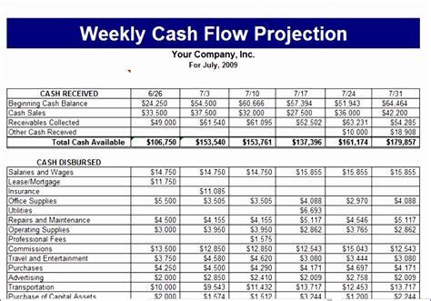 cash flow template excel exceltemplates
