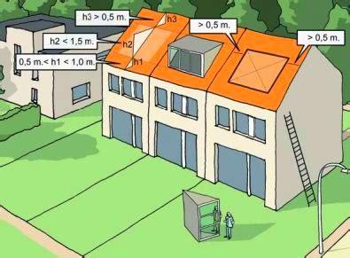 plaatsen zonnepanelen erfgrens werkzaamheden ron schomaker timmerwerken