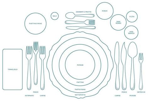 come si apparecchia un tavolo come apparecchiare la tavola secondo il galateo pourfemme