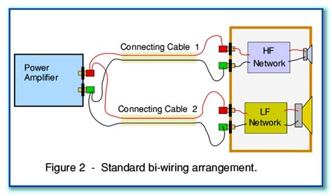 speaker wiring diagram get free image about wiring