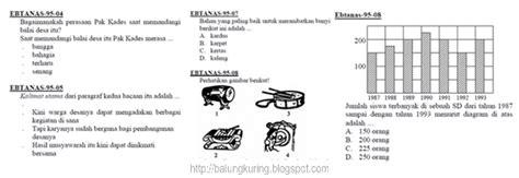 Farmakope Indonesia Edisi 4 Tahun 1995 kumpulan soal soal ujian nasional dari tahun 1995 2013 tingkat sd balung kuring