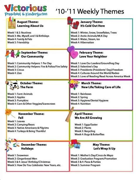 kindergarten themes march best 25 preschool weekly themes ideas on pinterest