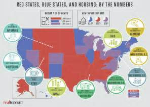 Map Of Blue And Red States by Red Vs Blue States What 8 Housing Differences Can Tell